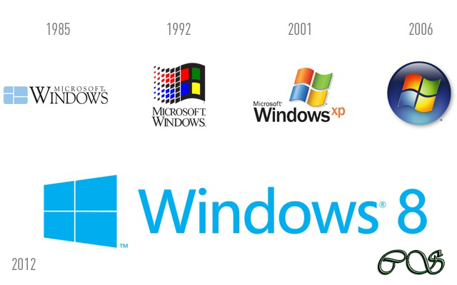 a look at the history of the windows nt back to the early 80s Remembering the good all days, when me and my friends were playing doom, mortal kombat, quake or war craft on a pentium 133 mhz computer with sound blaster and a.